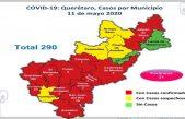 Querétaro registra 290 casos de COVID-19