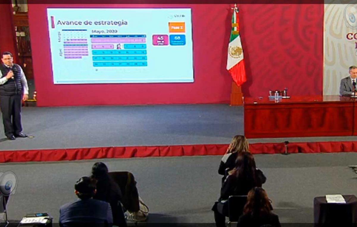 EN VIVO: Conferencia de prensa sobre COVID-19 en México