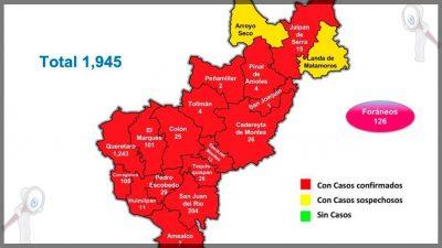 Querétaro con mil 945 casos de COVID-19 y 263 defunciones