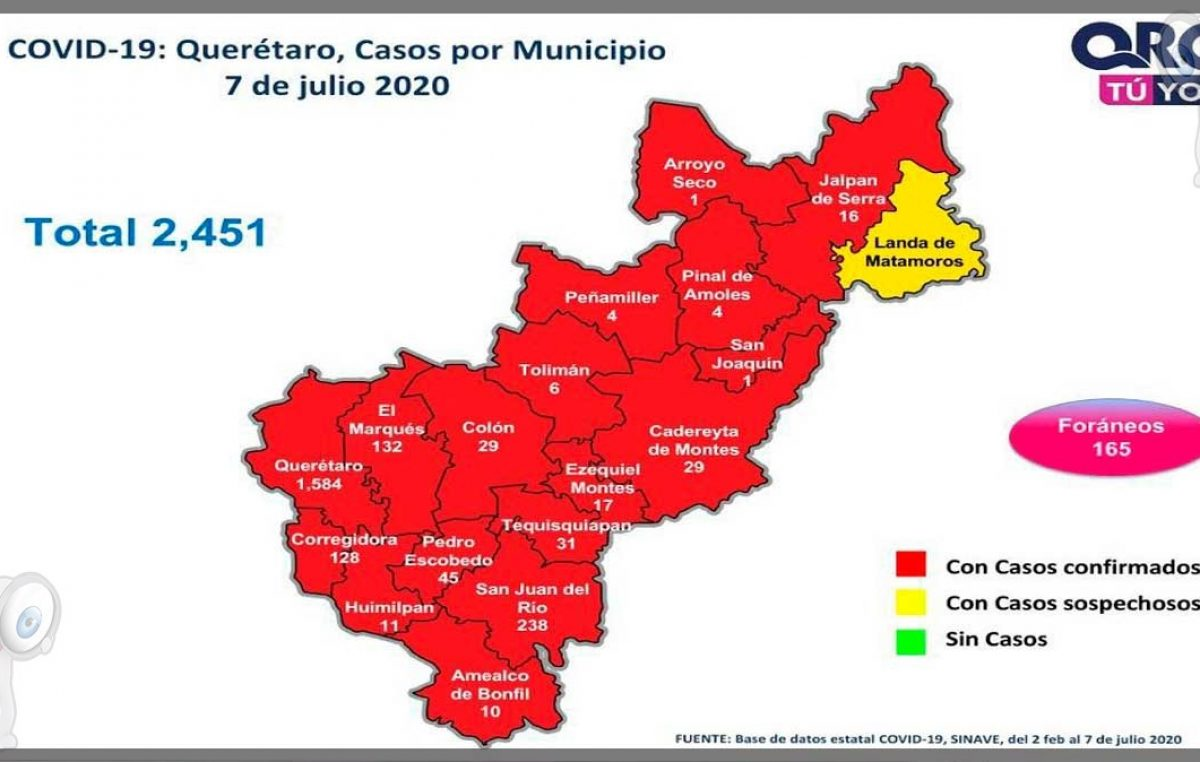 Querétaro con dos mil 451 casos de COVID-19 y 351 defunciones
