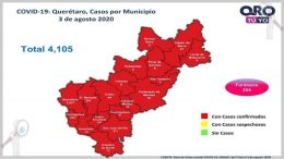 Querétaro con cuatro mil 105 casos de COVID-19 y 525 muertes