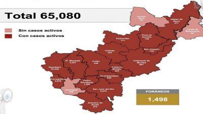 Querétaro con 65 mil 80 casos de COVID-19
