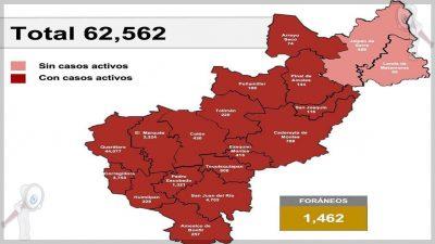 Suman 62 mil 562 casos de COVID-19 y 4 mil 364 defunciones en Querétaro
