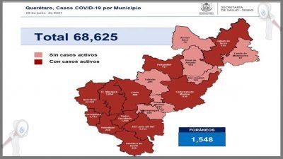 Querétaro suma un total de 68 mil 625 casos de COVID-19